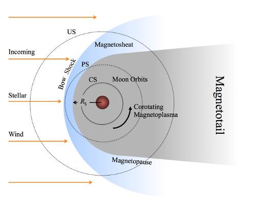 20130911_exohold_magnetoszfera_kep1