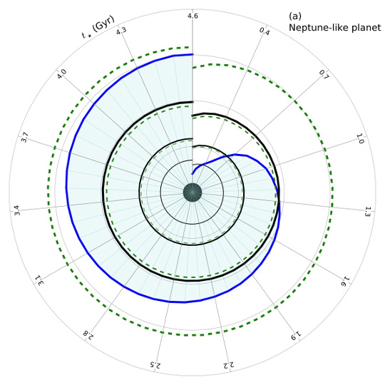 20130911_exohold_magnetoszfera_kep3