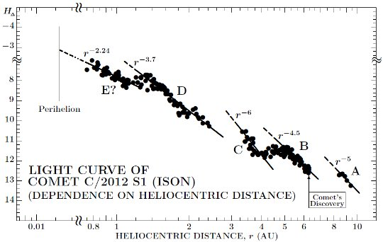 20131115-ison-sekanina2