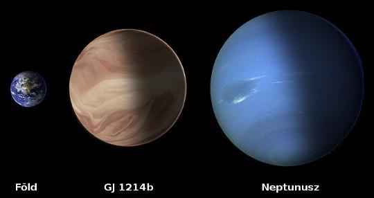 A GJ 1214b mérete a Földével és a Neptunuszéval összehasonlítva. [NASA, ESA, STScI-PRC14-06]