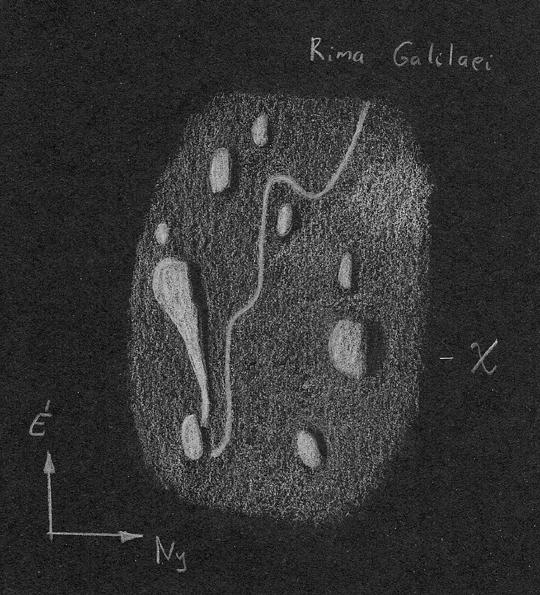 A kicsiny Galilaei-rianás. A rajz a Polaris Csillagvizsgáló 200/2470-es refraktorával készült 2008.11.10-én, rendkívül jó légköri nyugodtságnál, 274x nagyítás mellett. Az észlelés zenittükörrel készült, ezért a kelet/nyugat felcserélődött.