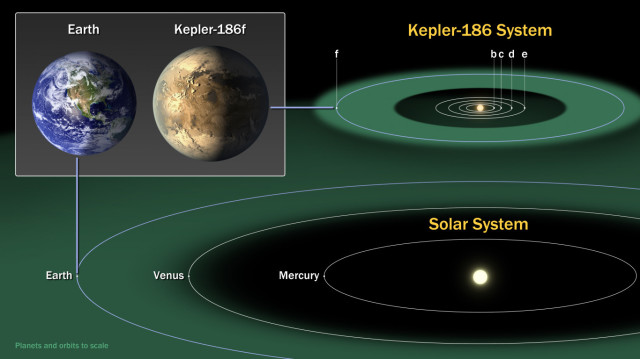 kepler186f_comparisongraphic