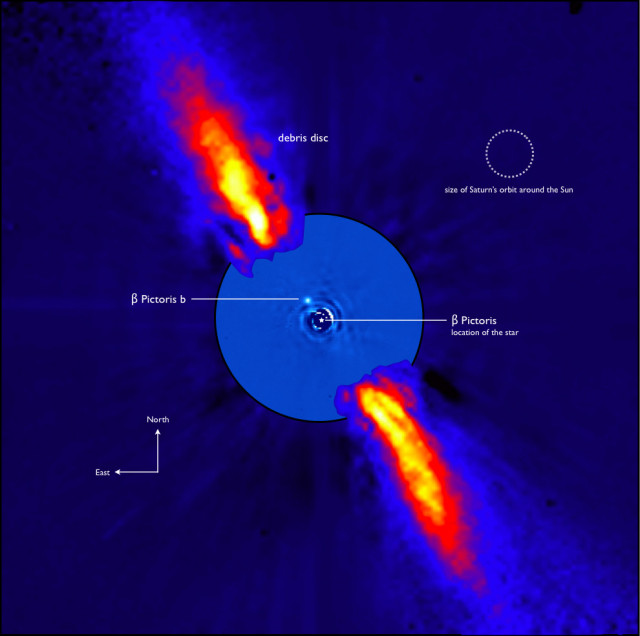 Beta_Pictoris_system_annotated