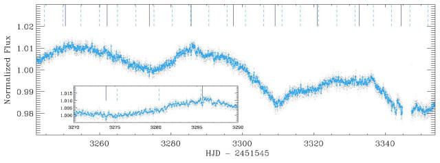 20140606_arXiv_1406_1270v1_1