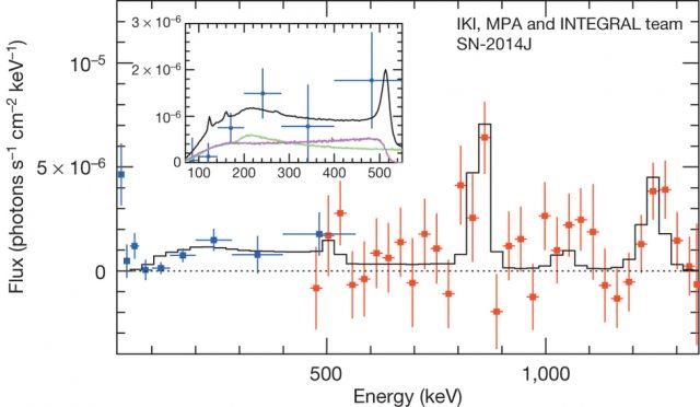 20140909-detektaltak-a-radioaktiv-kobaltot-egy-szupernova-maradvanyban-2