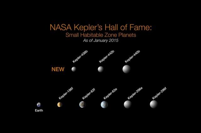 20150107_kepler4ev_kep2