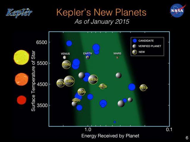 20150107_kepler4ev_kep3