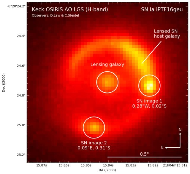 A Keck-1 távcsővel készült felvétel. Középen a lencséző galaxis, körben a lencsézett. jobbra, illetve lent pedig a szupernóva képei.