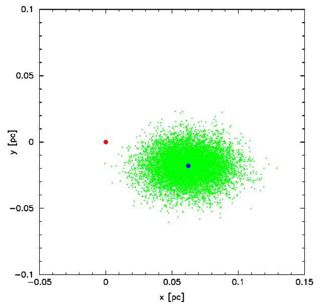 20161108-tizenharomezer-csillagaszati-egysegre-fog-elhaladni-egy-csillag-a-nap-mellett-1