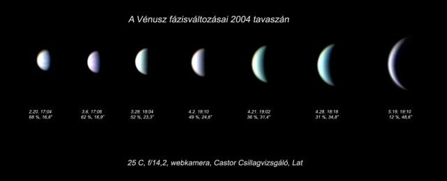 Venuszfazisok2004