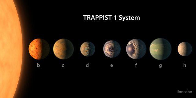 A Trappist-1 rendszer bolygóinak illusztrációja. (Kép: NASA/R. Hurt/T. Pyle)